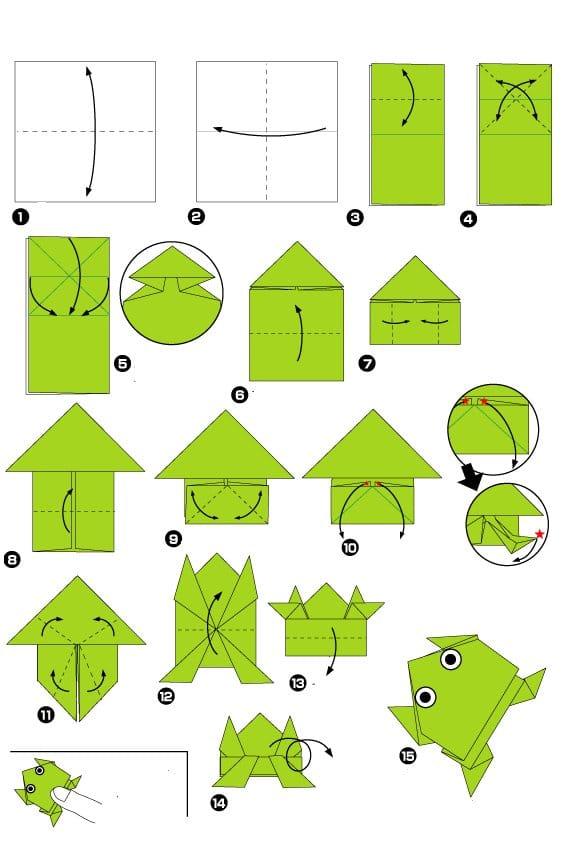 Idées origami - Grenouille en papier